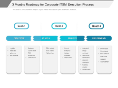 3 Months Roadmap For Corporate ITSM Execution Process Brochure