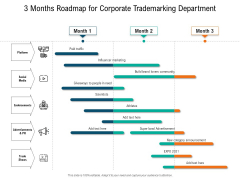 3 Months Roadmap For Corporate Trademarking Department Infographics