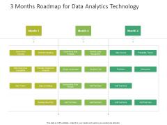 3 Months Roadmap For Data Analytics Technology Infographics