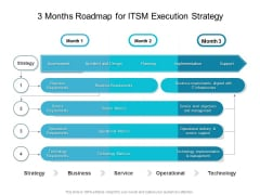 3 Months Roadmap For ITSM Execution Strategy Demonstration