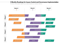 3 Months Roadmap For Issues Control And Governance Implementation Graphics
