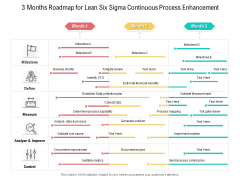 3 Months Roadmap For Lean Six Sigma Continuous Process Enhancement Pictures