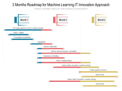 3 Months Roadmap For Machine Learning IT Innovation Approach Slides