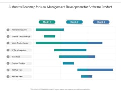 3 Months Roadmap For New Management Development For Software Product Download