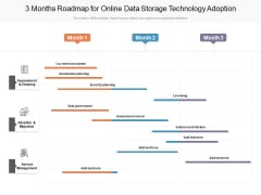 3 Months Roadmap For Online Data Storage Technology Adoption Demonstration