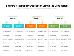 3 Months Roadmap For Organization Growth And Development Introduction