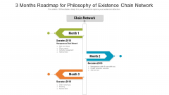 3 Months Roadmap For Philosophy Of Existence Chain Network Mockup
