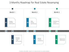 3 Months Roadmap For Real Estate Revamping Guidelines