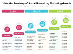 3 Months Roadmap Of Social Networking Marketing Growth Icons