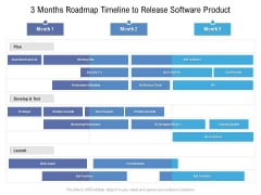 3 Months Roadmap Timeline To Release Software Product Download