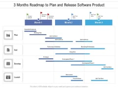 3 Months Roadmap To Plan And Release Software Product Designs