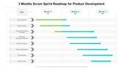 3 Months Scrum Sprint Roadmap For Product Development Infographics