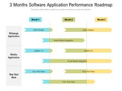 3 Months Software Application Performance Roadmap Inspiration