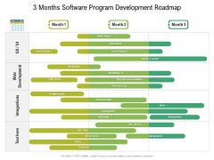 3 Months Software Program Development Roadmap Diagrams