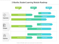 3 Months Student Learning Module Roadmap Designs