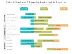 3 Months Timeline For Software Application Update Roadmap Demonstration