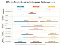 3 Months Timeline Roadmap For Corporate Safety Awareness Professional