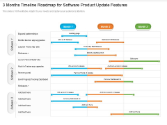 3 Months Timeline Roadmap For Software Product Update Features Summary