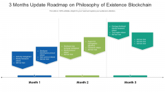3 Months Update Roadmap On Philosophy Of Existence Blockchain Topics