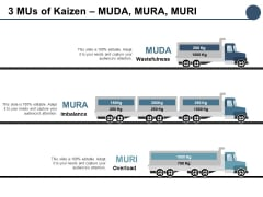 3 Mus Of Kaizen Muda Mura Muri Ppt PowerPoint Presentation Outline Layout
