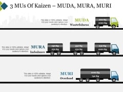 3 Mus Of Kaizen Muda Mura Muri Ppt PowerPoint Presentation Professional Introduction