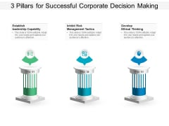 3 Pillars For Successful Corporate Decision Making Ppt PowerPoint Presentation Model Introduction PDF