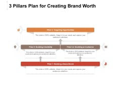 3 Pillars Plan For Creating Brand Worth Ppt PowerPoint Presentation Layouts Template PDF