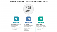 3 Sales Promotion Tactics With Hybrid Strategy Ppt PowerPoint Presentation Gallery Example PDF