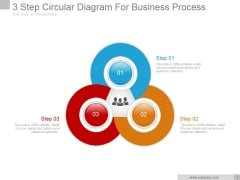 3 Step Circular Diagram For Business Process Ppt PowerPoint Presentation Example