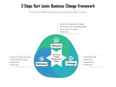 3 Steps Kurt Lewin Business Change Framework Ppt PowerPoint Presentation File Clipart PDF