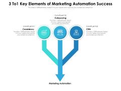 3 To1 Key Elements Of Marketing Automation Success Ppt PowerPoint Presentation Portfolio Templates PDF