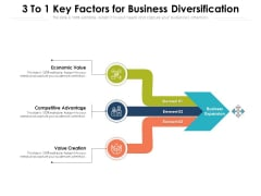3 To 1 Key Factors For Business Diversification Ppt PowerPoint Presentation Infographic Template Demonstration PDF