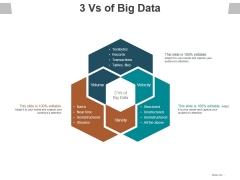 3 Vs Of Big Data Ppt PowerPoint Presentation Slides Samples