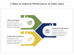 3 Ways To Improve Performance Of Sales Team Ppt PowerPoint Presentation Gallery Backgrounds PDF