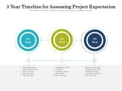 3 Year Timeline For Assessing Project Expectation Ppt PowerPoint Presentation Inspiration Example Introduction PDF
