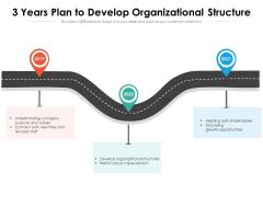 3 Years Plan To Develop Organizational Structure Ppt PowerPoint Presentation Gallery Master Slide PDF