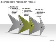 3 Components Required In Process Free Flowchart Tool PowerPoint Slides