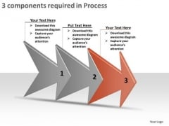 3 Components Required In Process Ppt Content Flow Chart PowerPoint Slides
