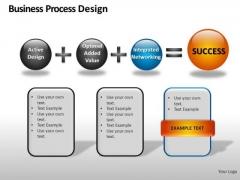 3 Factors Business Process Design PowerPoint Templates And Success PowerPoint Slides