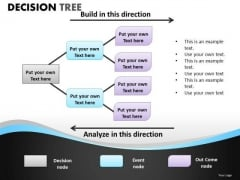 3 Levels Of Decisions Tree PowerPoint Slides And Editable Ppt