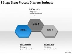 3 Stage Steps Process Diagram Business Ppt Plan Outline Sample PowerPoint Templates