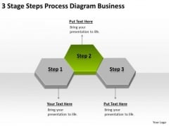 3 Stage Steps Process Diagram Business Ppt Plans PowerPoint Slides