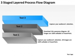 3 Staged Layered Process Flow Diagram Ppt Business Plan Services PowerPoint Slides