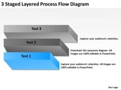 3 Staged Layered Process Flow Diagram Ppt Creating Business Plan PowerPoint Templates