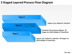 3 Staged Layered Process Flow Diagram Ppt Sample Business Plan Templates PowerPoint