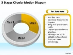 3 Stages 3d Circular Motion Diagram Businessplan PowerPoint Slides