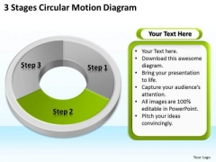 3 Stages 3d Circular Motion Diagram How To Formulate Business Plan PowerPoint Templates