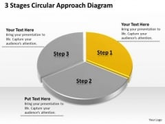 3 Stages Circular Approach Diagram Business Plan Company PowerPoint Slides