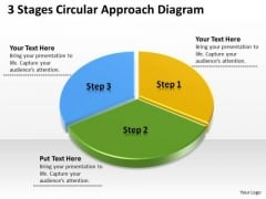 3 Stages Circular Approach Diagram Example Of Business Plan PowerPoint Slides