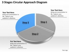 3 Stages Circular Approach Diagram Real Estate Business Plan Sample PowerPoint Templates